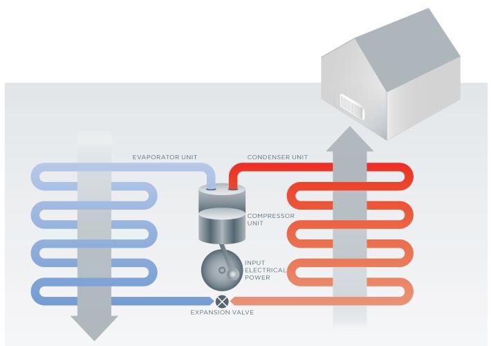 Fujitsu heat pump repair